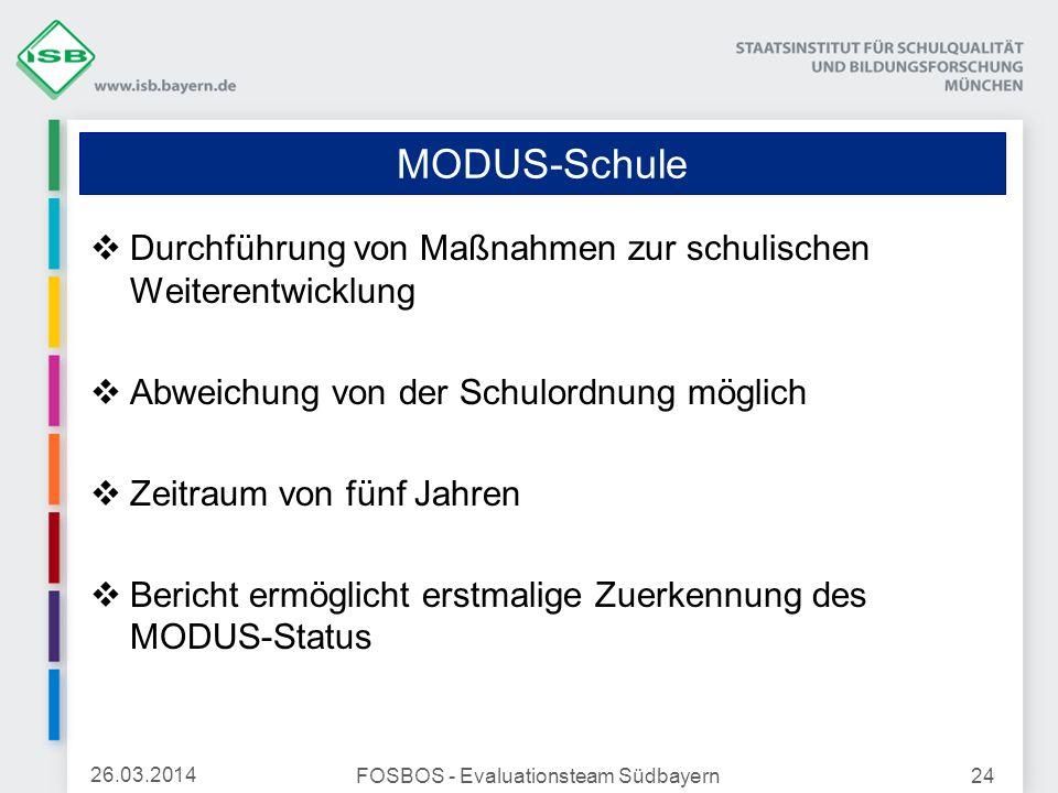MODUS-Schule Durchführung von Maßnahmen zur schulischen Weiterentwicklung Abweichung von der Schulordnung möglich Zeitraum von fünf Jahren Bericht erm