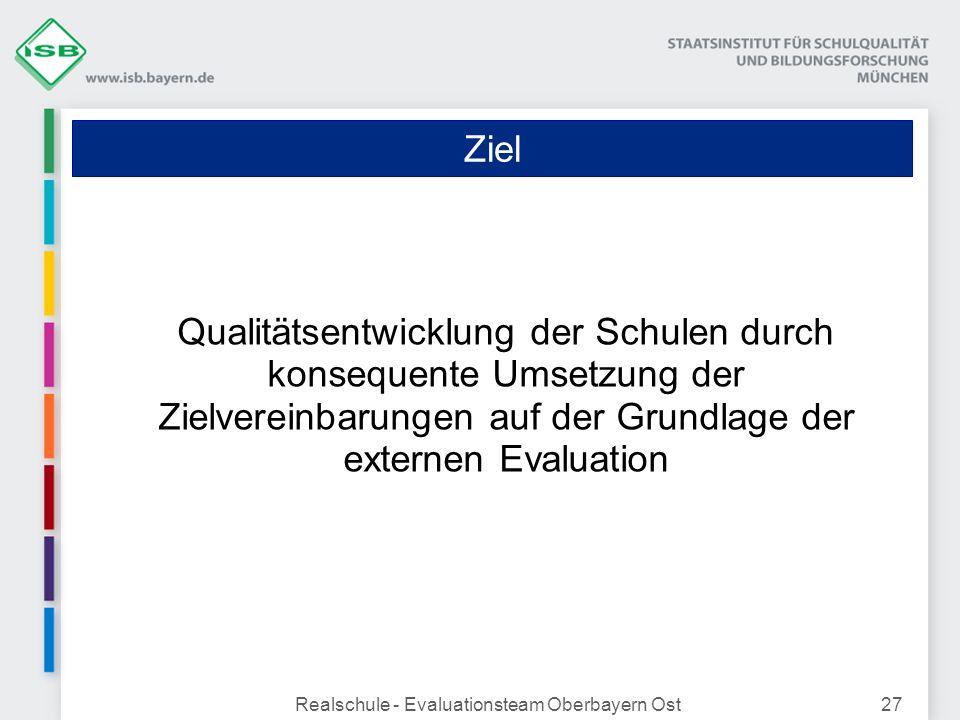 Ziel Realschule - Evaluationsteam Oberbayern Ost27 Qualitätsentwicklung der Schulen durch konsequente Umsetzung der Zielvereinbarungen auf der Grundla
