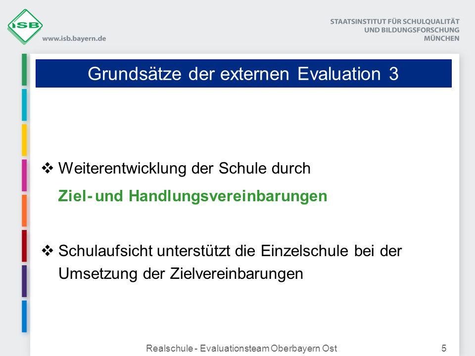 Realschule - Evaluationsteam Oberbayern Ost5 Grundsätze der externen Evaluation 3 Weiterentwicklung der Schule durch Ziel- und Handlungsvereinbarungen