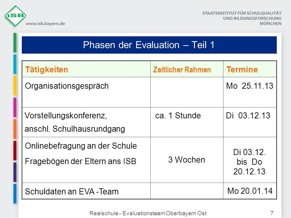 Realschule - Evaluationsteam Oberbayern Ost7 Phasen der Evaluation – Teil 1 Mo 25.11.13Organisationsgespräch Di 03.12.13 ca. 1 StundeVorstellungskonfe