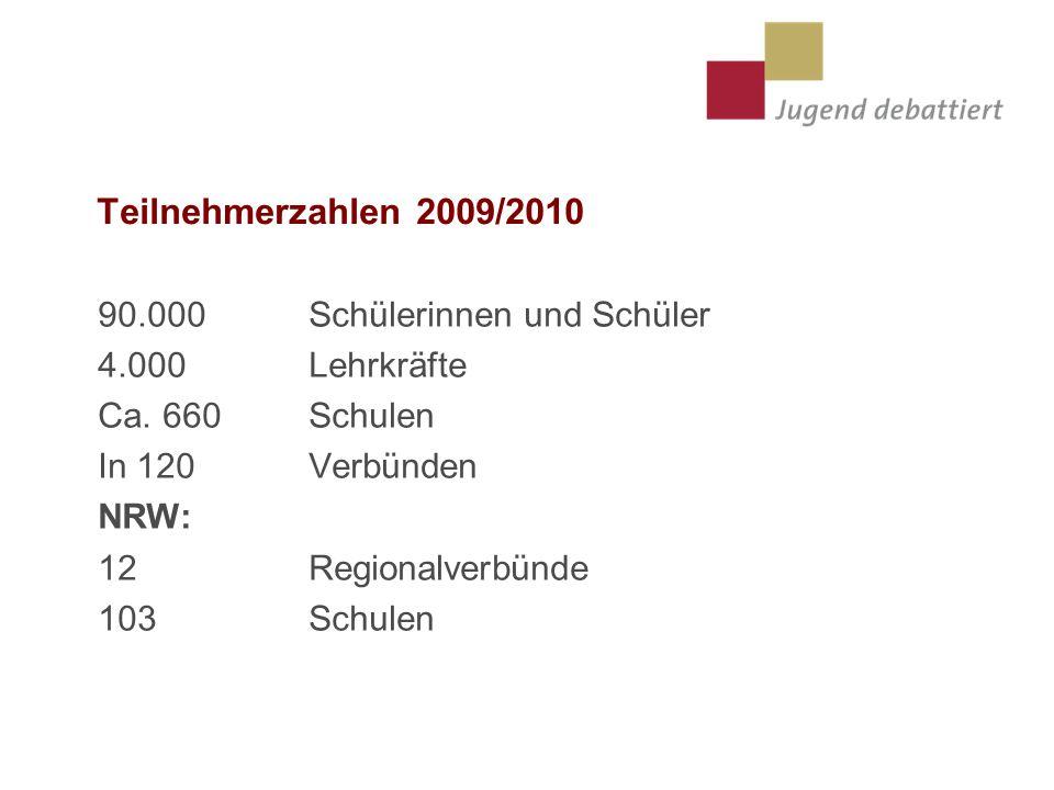 Teilnehmerzahlen 2009/2010 90.000 Schülerinnen und Schüler 4.000 Lehrkräfte Ca. 660 Schulen In 120 Verbünden NRW: 12 Regionalverbünde 103 Schulen