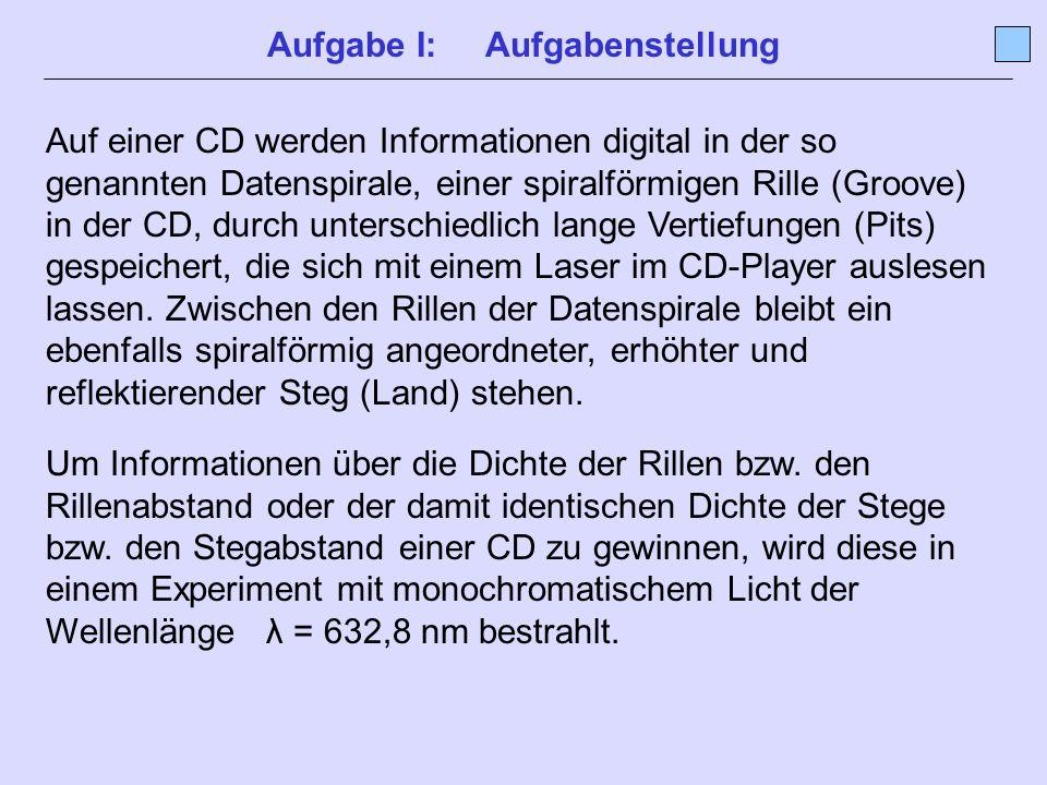 Auf einer CD werden Informationen digital in der so genannten Datenspirale, einer spiralförmigen Rille (Groove) in der CD, durch unterschiedlich lange Vertiefungen (Pits) gespeichert, die sich mit einem Laser im CD-Player auslesen lassen.