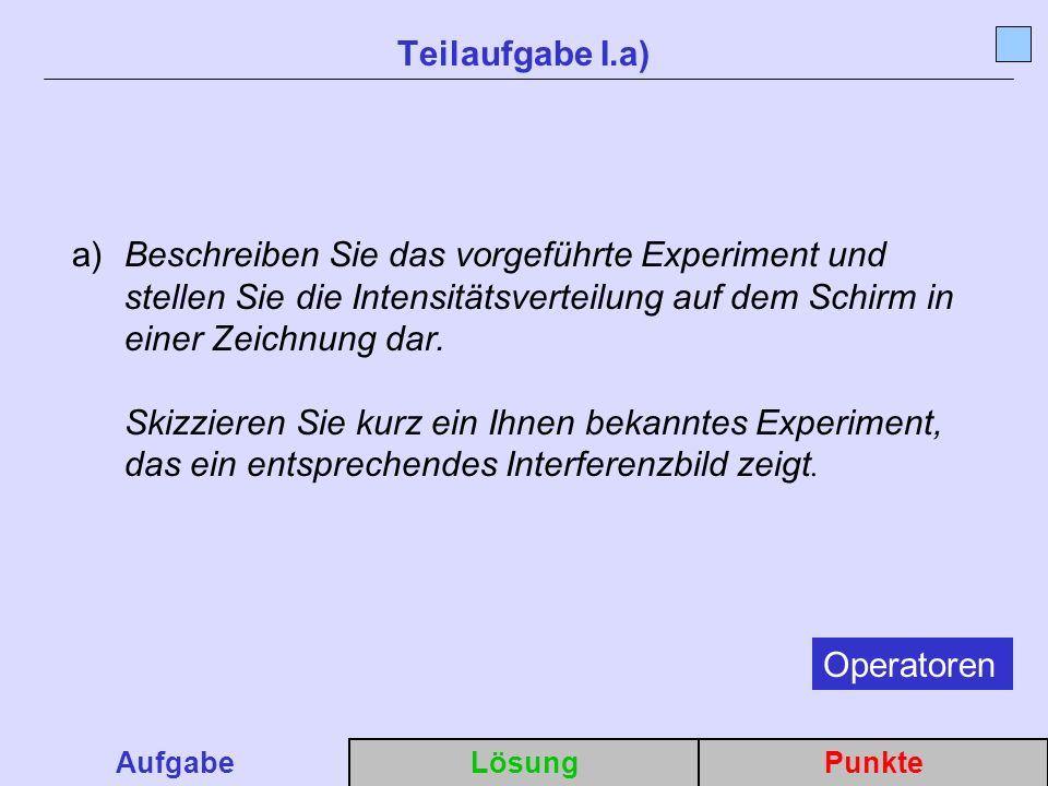 a)Beschreiben Sie das vorgeführte Experiment und stellen Sie die Intensitätsverteilung auf dem Schirm in einer Zeichnung dar.