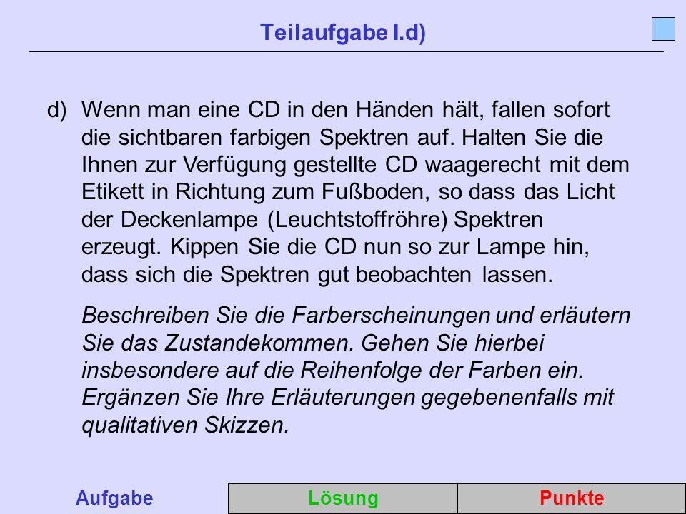 d)Wenn man eine CD in den Händen hält, fallen sofort die sichtbaren farbigen Spektren auf.