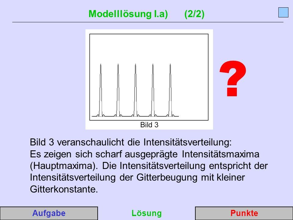 Modelllösung I.a) (2/2) Bild 3 veranschaulicht die Intensitätsverteilung: Es zeigen sich scharf ausgeprägte Intensitätsmaxima (Hauptmaxima).