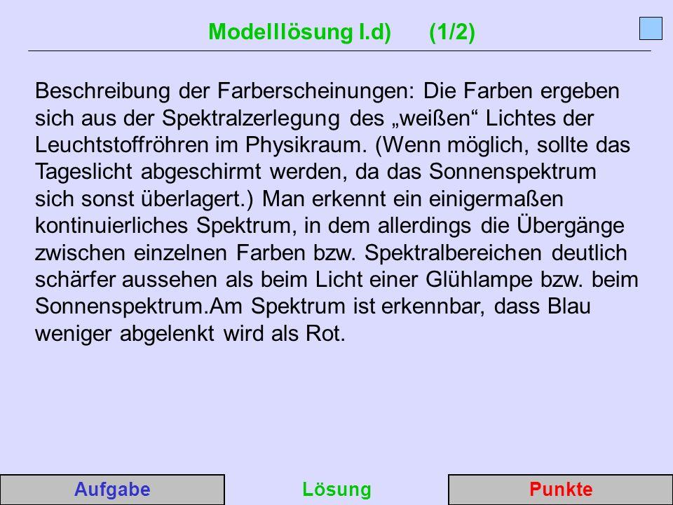 Modelllösung I.d) (1/2) Beschreibung der Farberscheinungen: Die Farben ergeben sich aus der Spektralzerlegung des weißen Lichtes der Leuchtstoffröhren im Physikraum.