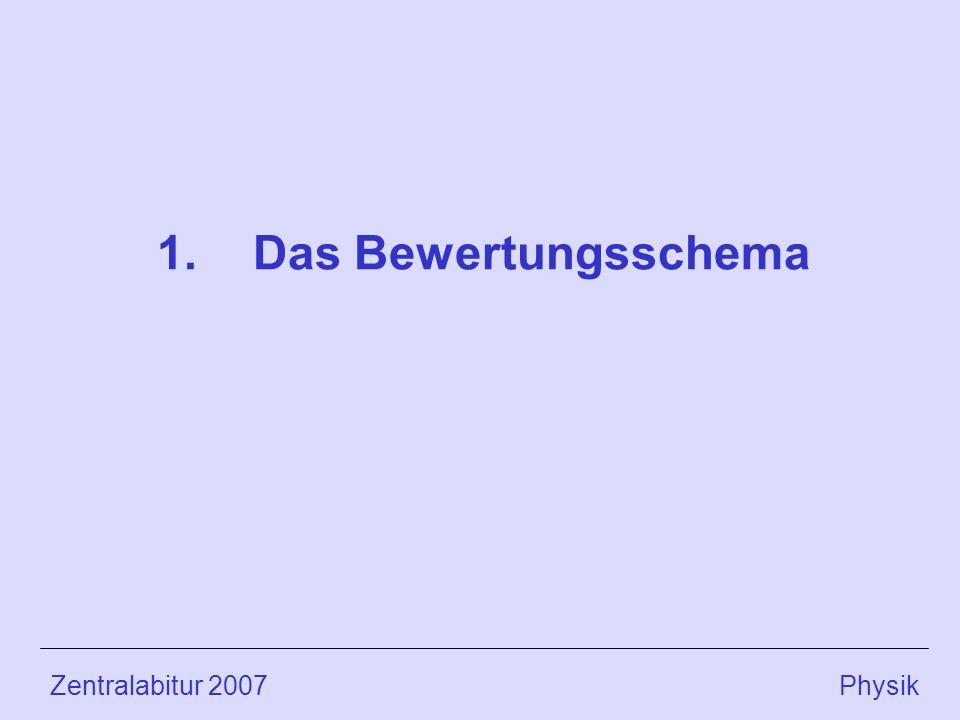 Zentralabitur 2007 Physik 1.Das Bewertungsschema