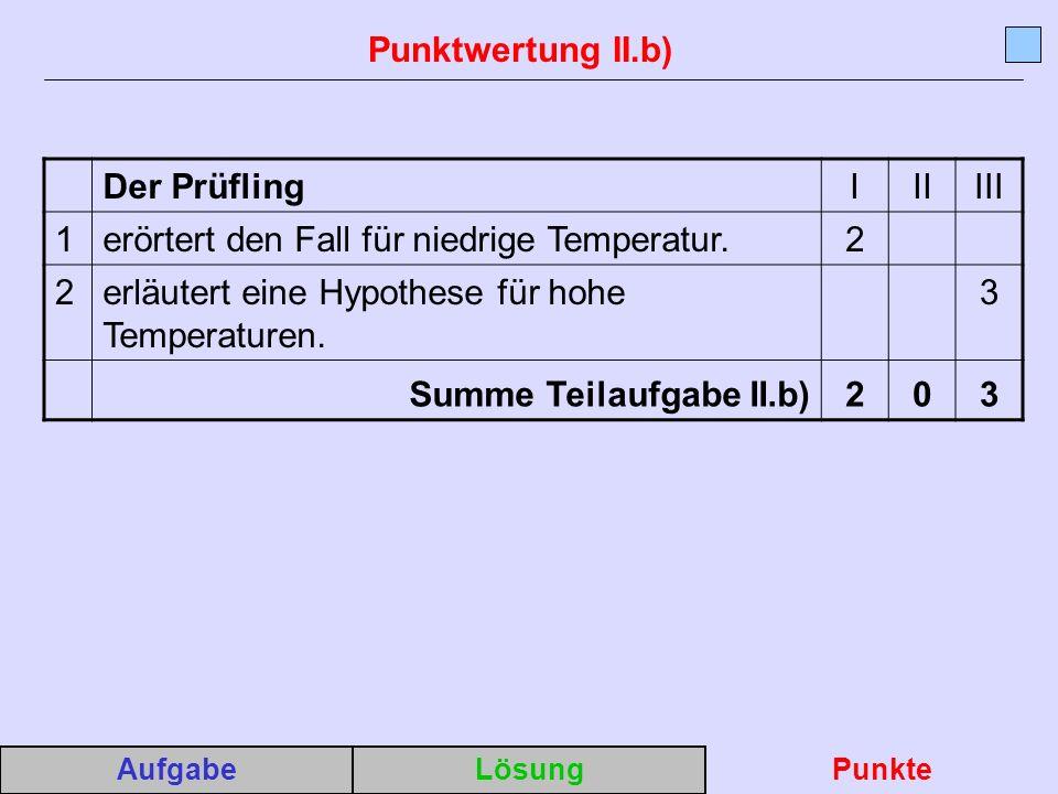 Der PrüflingIIIIII 1erörtert den Fall für niedrige Temperatur.2 2erläutert eine Hypothese für hohe Temperaturen.