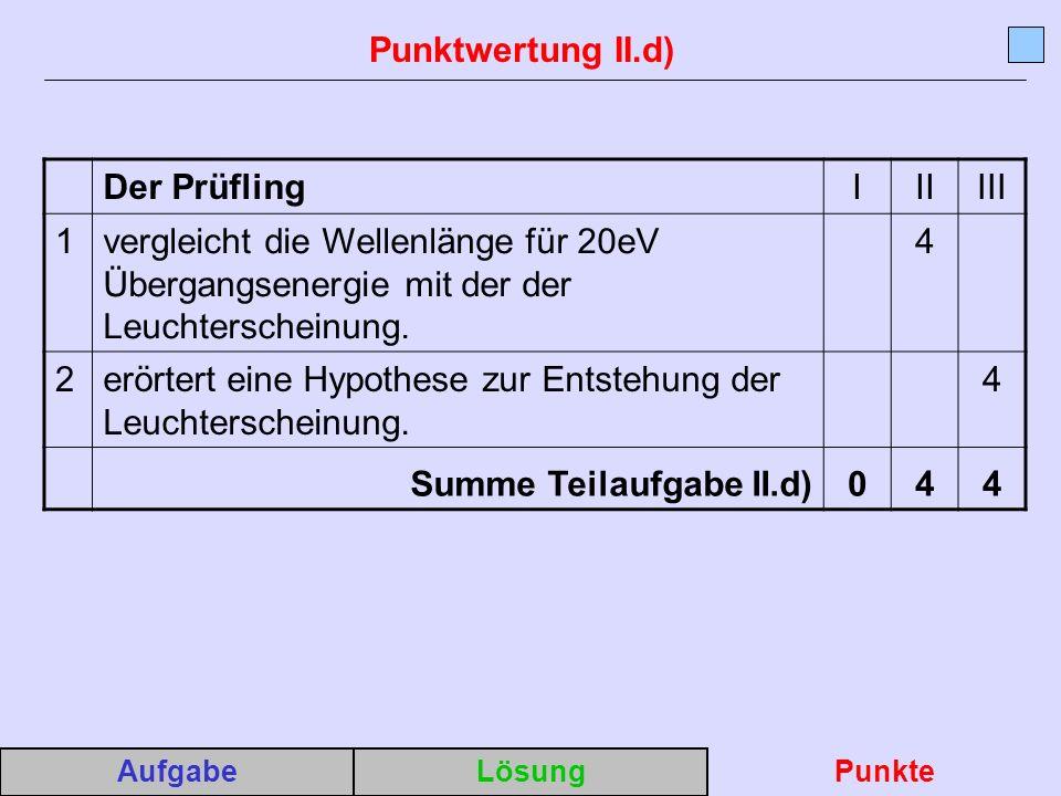Der PrüflingIIIIII 1vergleicht die Wellenlänge für 20eV Übergangsenergie mit der der Leuchterscheinung.