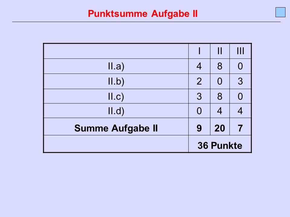 Punktsumme Aufgabe II IIIIII II.a)480 II.b)203 II.c)380 II.d)044 Summe Aufgabe II9207 36 Punkte