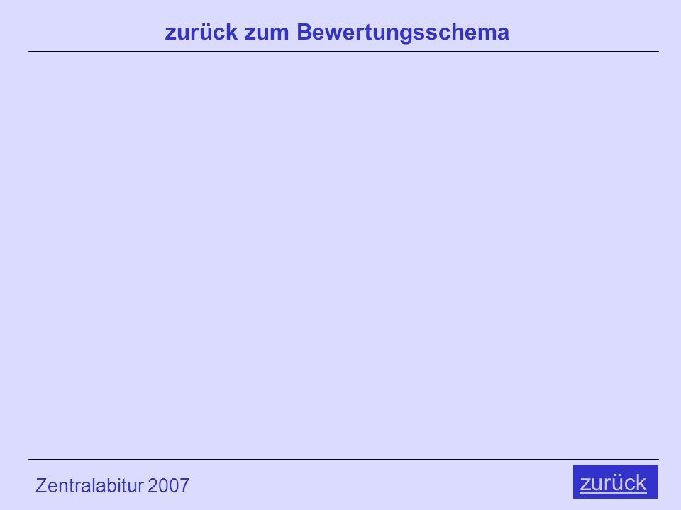 Zentralabitur 2007 Physik zurück zum Bewertungsschema zurück