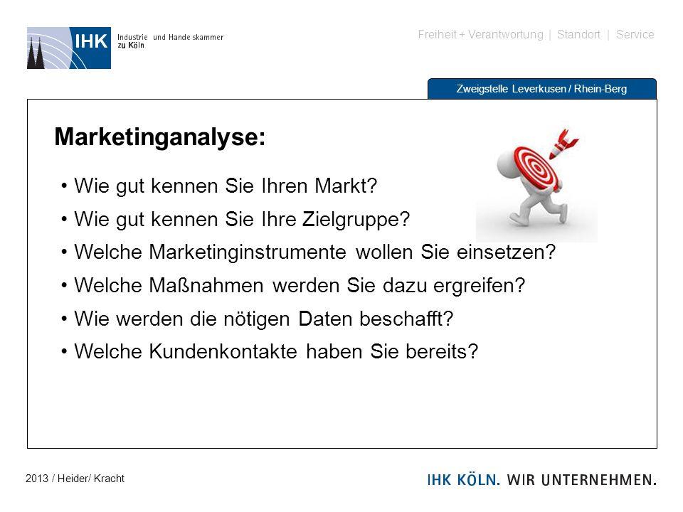 Freiheit + Verantwortung | Standort | Service Zweigstelle Leverkusen / Rhein-Berg Marketinganalyse: Wie gut kennen Sie Ihren Markt? Wie gut kennen Sie