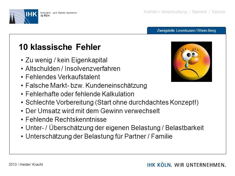 Freiheit + Verantwortung | Standort | Service Zweigstelle Leverkusen / Rhein-Berg 10 klassische Fehler Zu wenig / kein Eigenkapital Altschulden / Inso