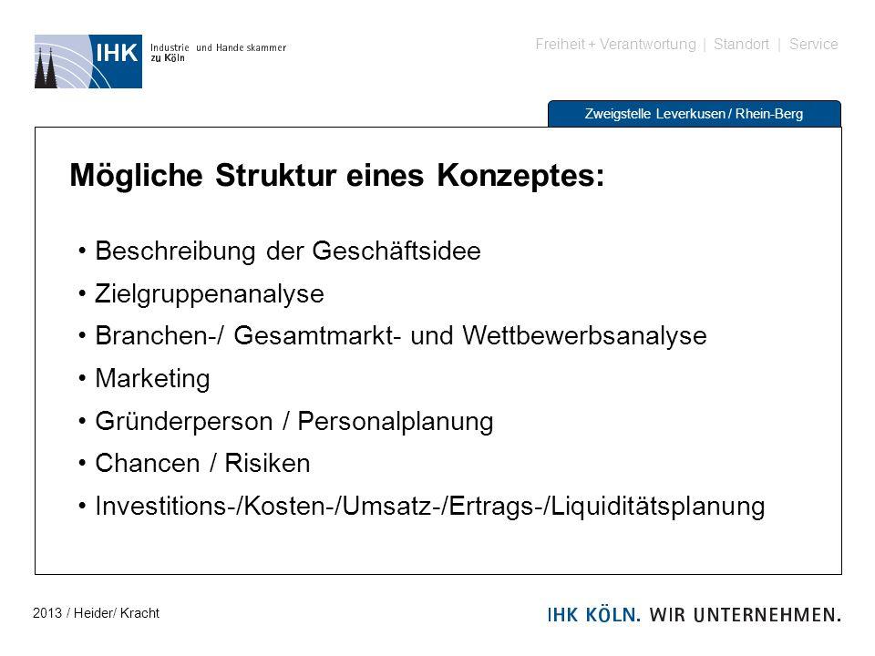 Freiheit + Verantwortung | Standort | Service Zweigstelle Leverkusen / Rhein-Berg Mögliche Struktur eines Konzeptes: Beschreibung der Geschäftsidee Zi