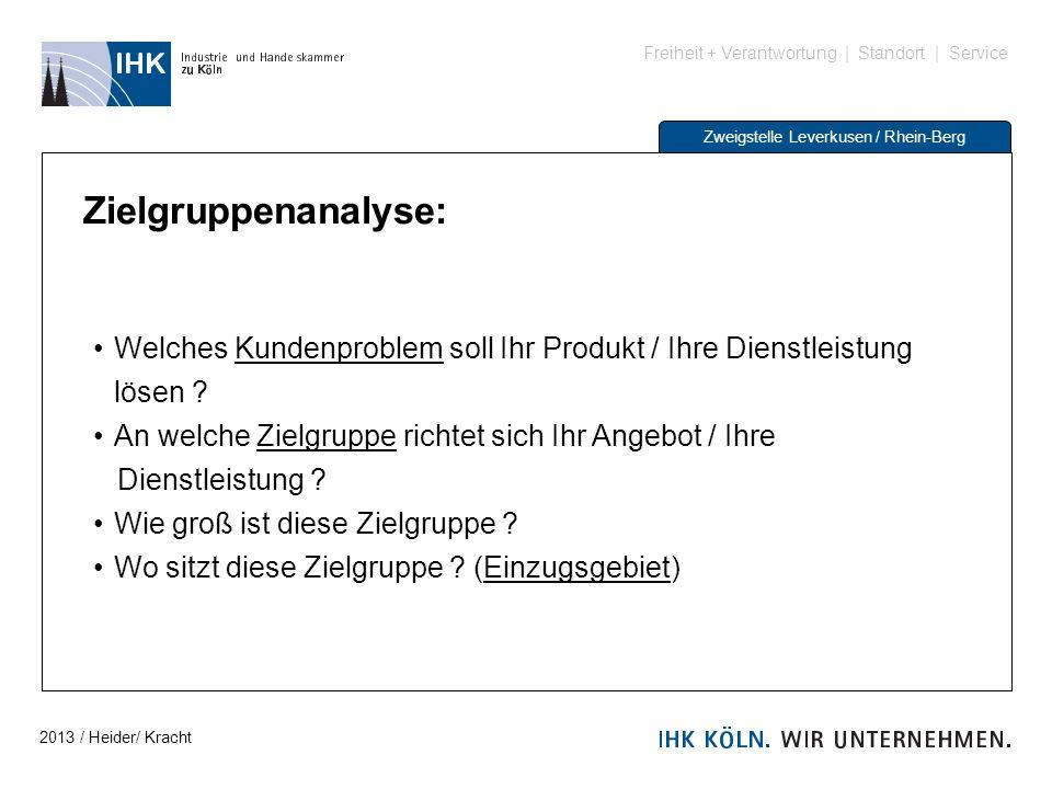 Freiheit + Verantwortung | Standort | Service Zweigstelle Leverkusen / Rhein-Berg Zielgruppenanalyse: Welches Kundenproblem soll Ihr Produkt / Ihre Di