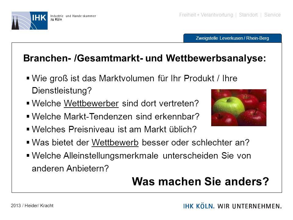 Freiheit + Verantwortung | Standort | Service Zweigstelle Leverkusen / Rhein-Berg Branchen- /Gesamtmarkt- und Wettbewerbsanalyse: Wie groß ist das Mar
