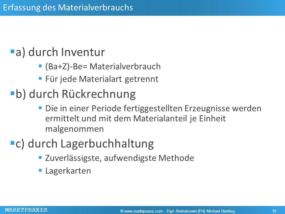 MARKTPRAXIS Erfassung des Materialverbrauchs a) durch Inventur (Ba+Z)-Be= Materialverbrauch Für jede Materialart getrennt b) durch Rückrechnung Die in