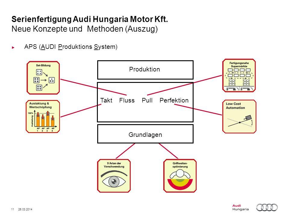 11 26.03.2014 Serienfertigung Audi Hungaria Motor Kft. Neue Konzepte und Methoden (Auszug) APS (AUDI Produktions System) Produktion Takt Fluss Pull Pe