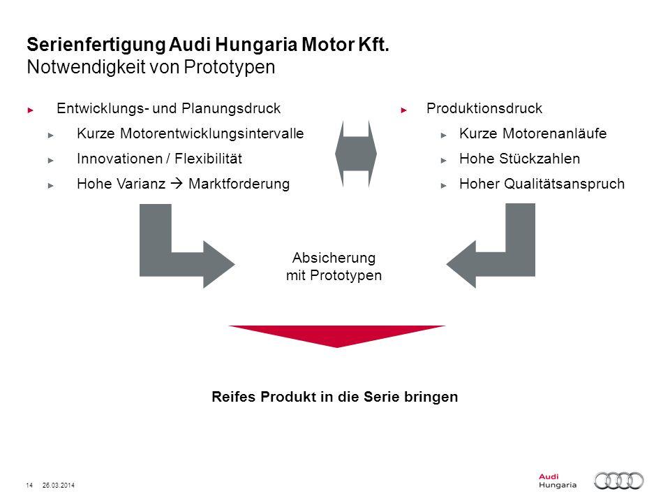 14 26.03.2014 Serienfertigung Audi Hungaria Motor Kft. Notwendigkeit von Prototypen Entwicklungs- und Planungsdruck Kurze Motorentwicklungsintervalle