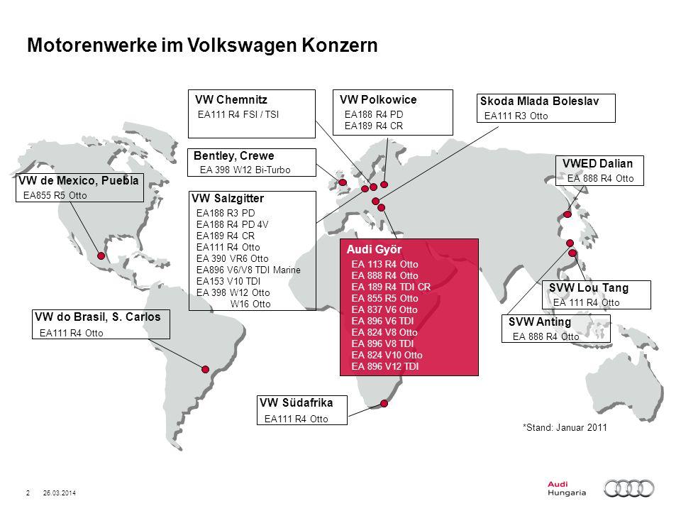 2 26.03.2014 Motorenwerke im Volkswagen Konzern VW Polkowice EA188 R4 PD EA189 R4 CR VW Chemnitz EA111 R4 FSI / TSI SVW Lou Tang EA 111 R4 Otto VWED D