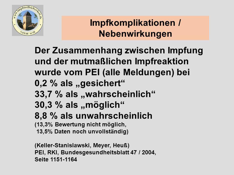 Impfkomplikationen / Nebenwirkungen Der Zusammenhang zwischen Impfung und der mutmaßlichen Impfreaktion wurde vom PEI (alle Meldungen) bei 0,2 % als gesichert 33,7 % als wahrscheinlich 30,3 % als möglich 8,8 % als unwahrscheinlich (13,3% Bewertung nicht möglich, 13,5% Daten noch unvollständig) (Keller-Stanislawski, Meyer, Heuß) PEI, RKI, Bundesgesundheitsblatt 47 / 2004, Seite 1151-1164