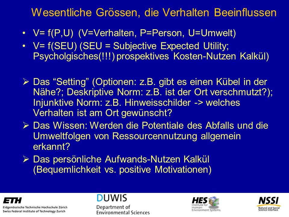 Wesentliche Grössen, die Verhalten Beeinflussen V= f(P,U) (V=Verhalten, P=Person, U=Umwelt) V= f(SEU) (SEU = Subjective Expected Utility; Psycholgisch