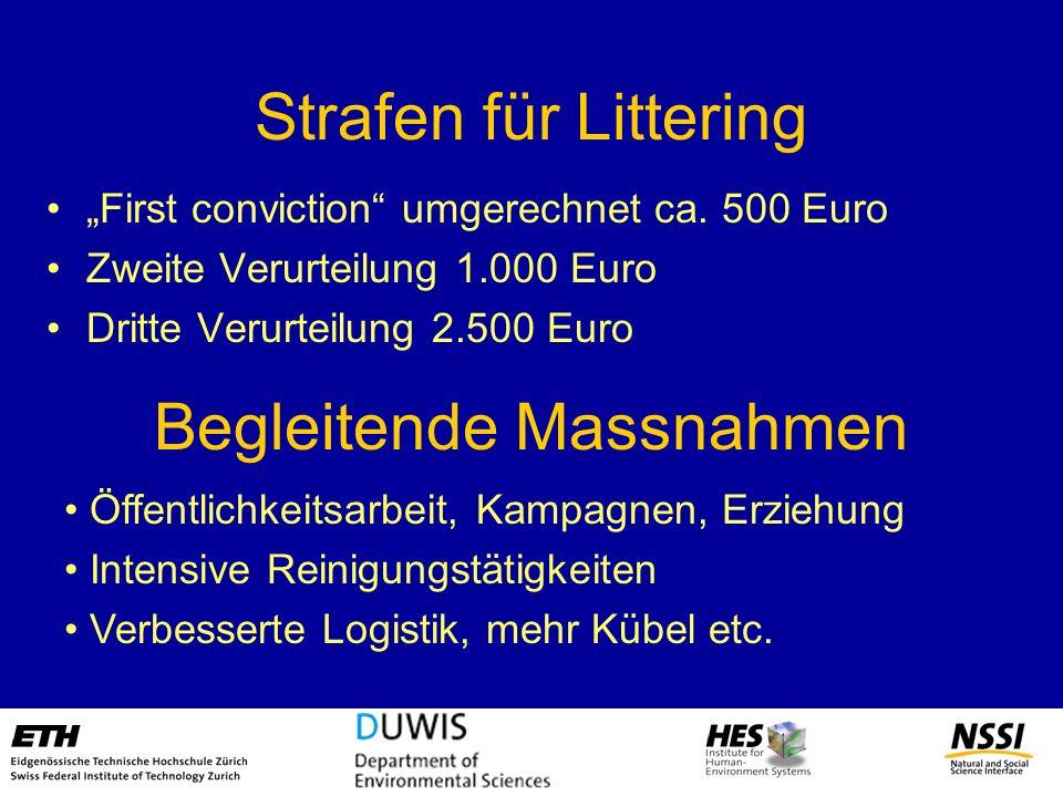 Strafen für Littering First conviction umgerechnet ca. 500 Euro Zweite Verurteilung 1.000 Euro Dritte Verurteilung 2.500 Euro Begleitende Massnahmen Ö