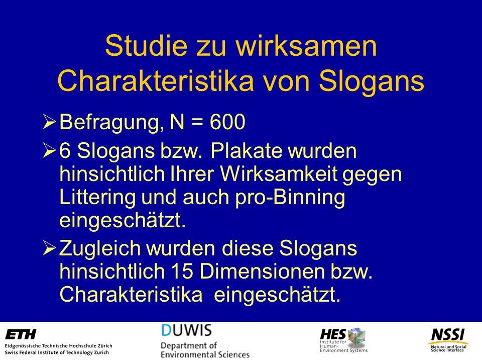 Studie zu wirksamen Charakteristika von Slogans Befragung, N = 600 6 Slogans bzw. Plakate wurden hinsichtlich Ihrer Wirksamkeit gegen Littering und au
