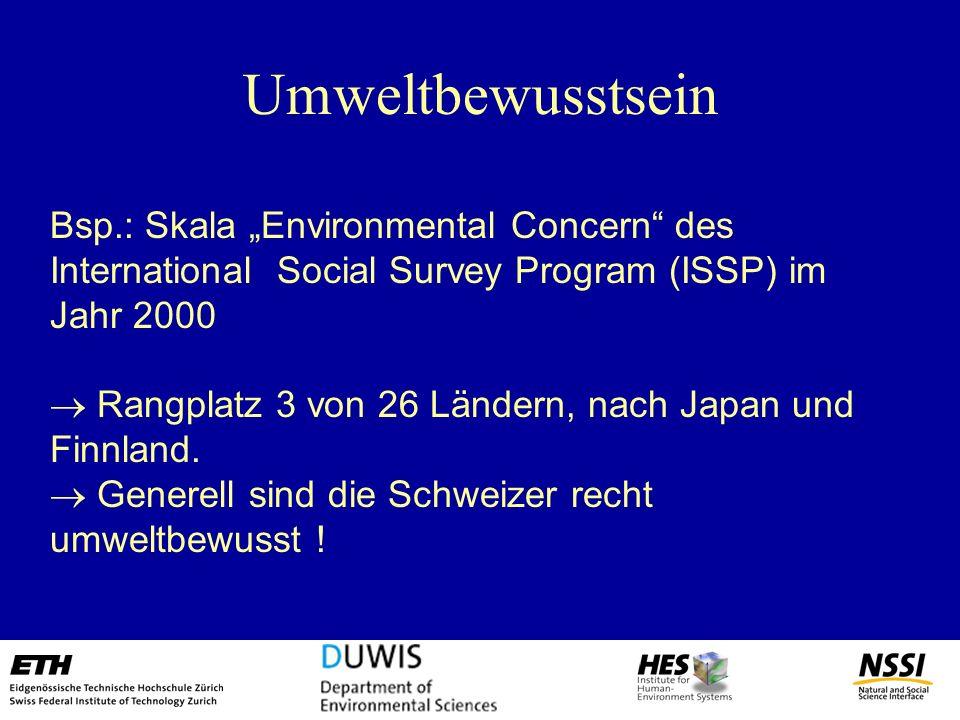 Umweltbewusstsein Bsp.: Skala Environmental Concern des International Social Survey Program (ISSP) im Jahr 2000 Rangplatz 3 von 26 Ländern, nach Japan