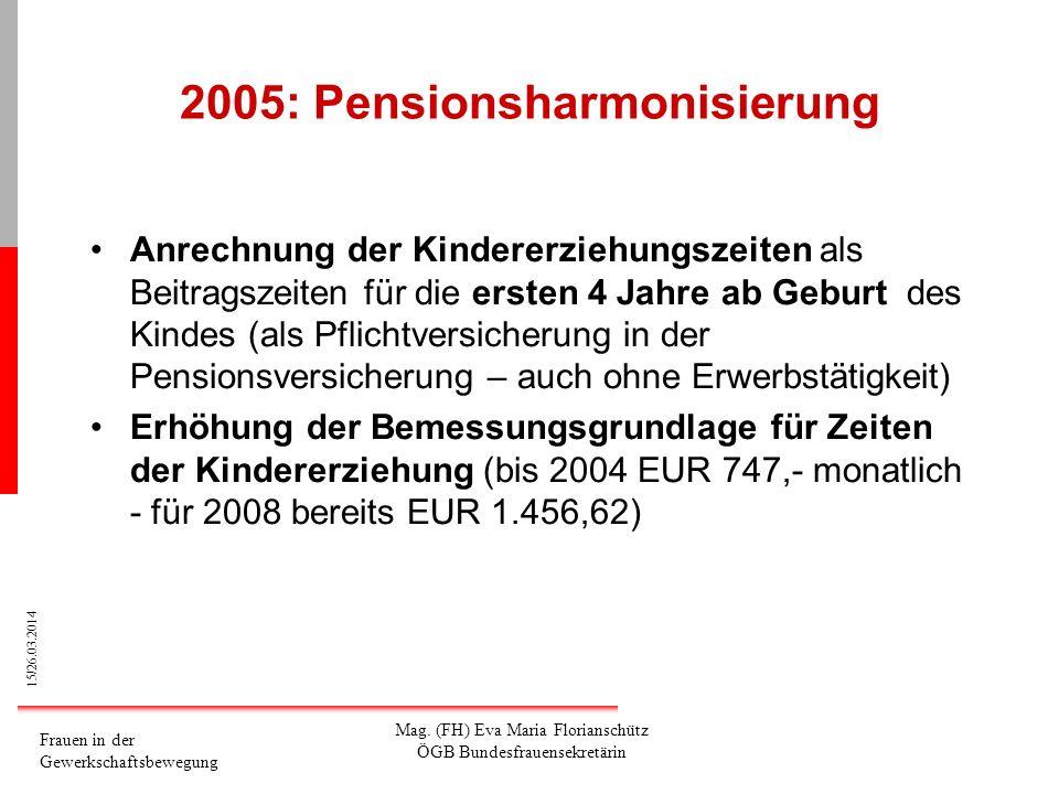 15/26.03.2014 Frauen in der Gewerkschaftsbewegung Mag. (FH) Eva Maria Florianschütz ÖGB Bundesfrauensekretärin 2005: Pensionsharmonisierung Anrechnung