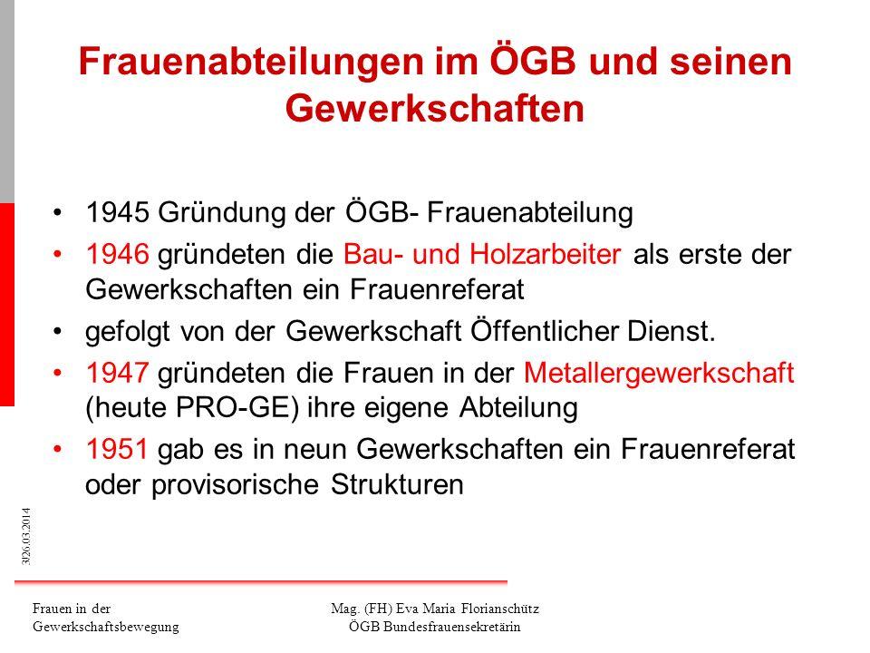 14/26.03.2014 Frauen in der Gewerkschaftsbewegung Mag.