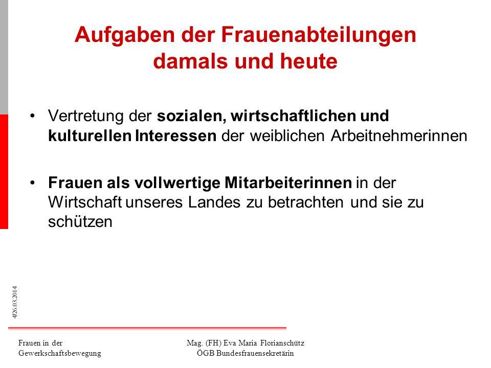 15/26.03.2014 Frauen in der Gewerkschaftsbewegung Mag.