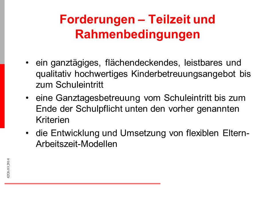 42/26.03.2014 Forderungen – Teilzeit und Rahmenbedingungen ein ganztägiges, flächendeckendes, leistbares und qualitativ hochwertiges Kinderbetreuungsa