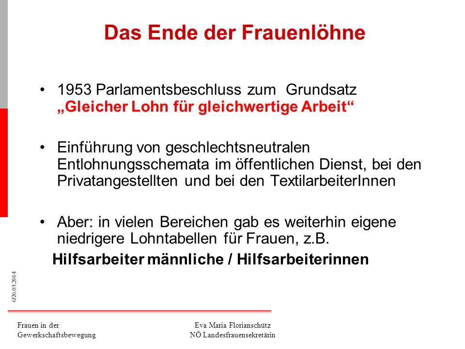 17/26.03.2014 Frauen in der Gewerkschaftsbewegung Mag.