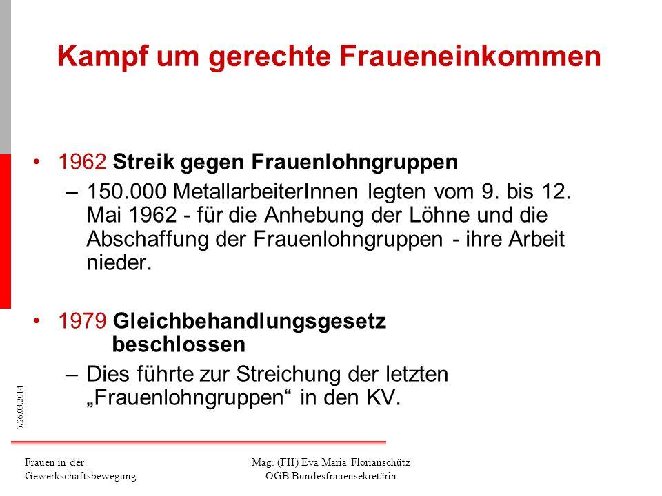 28/26.03.2014 Frauen in der Gewerkschaftsbewegung Mag.