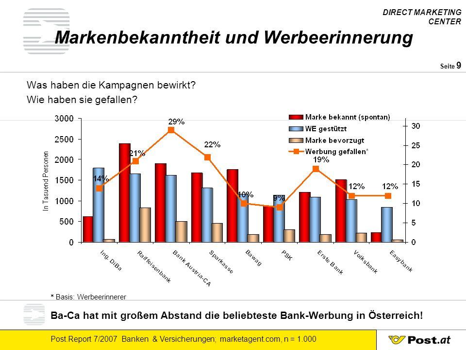 DIRECT MARKETING CENTER Post.Report 7/2007 Banken & Versicherungen; marketagent.com, n = 1.000 Seite 9 Markenbekanntheit und Werbeerinnerung Was haben