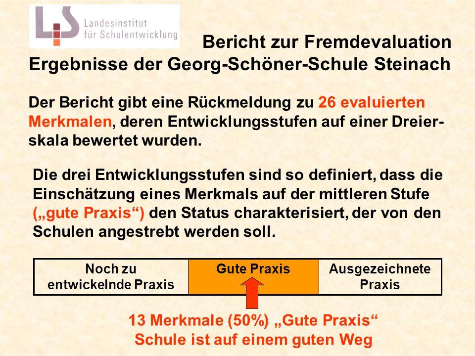 Bericht zur Fremdevaluation Ergebnisse der Georg-Schöner-Schule Steinach Der Bericht gibt eine Rückmeldung zu 26 evaluierten Merkmalen, deren Entwickl