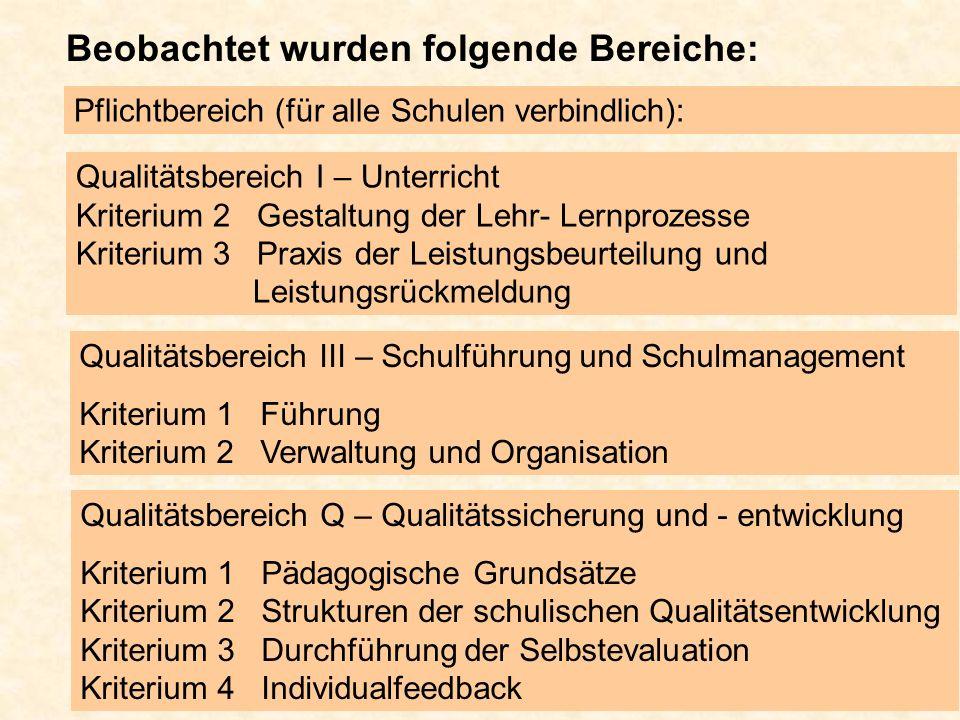 Beobachtet wurden folgende Bereiche: Pflichtbereich (für alle Schulen verbindlich): Qualitätsbereich I – Unterricht Kriterium 2 Gestaltung der Lehr- L