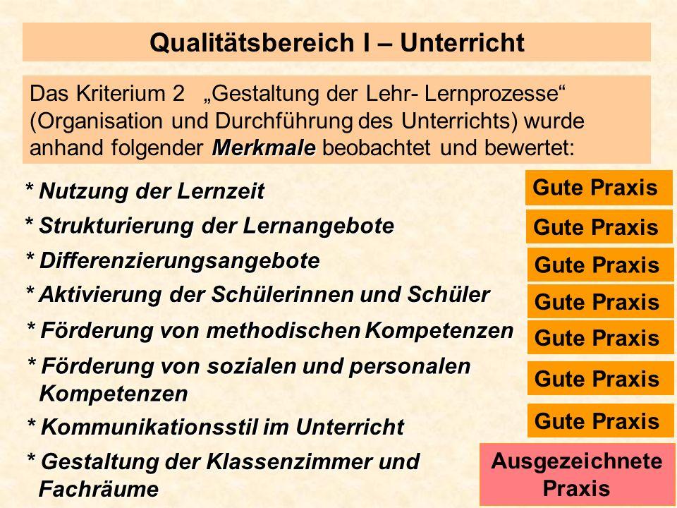 Qualitätsbereich I – Unterricht Merkmale Das Kriterium 2 Gestaltung der Lehr- Lernprozesse (Organisation und Durchführung des Unterrichts) wurde anhan