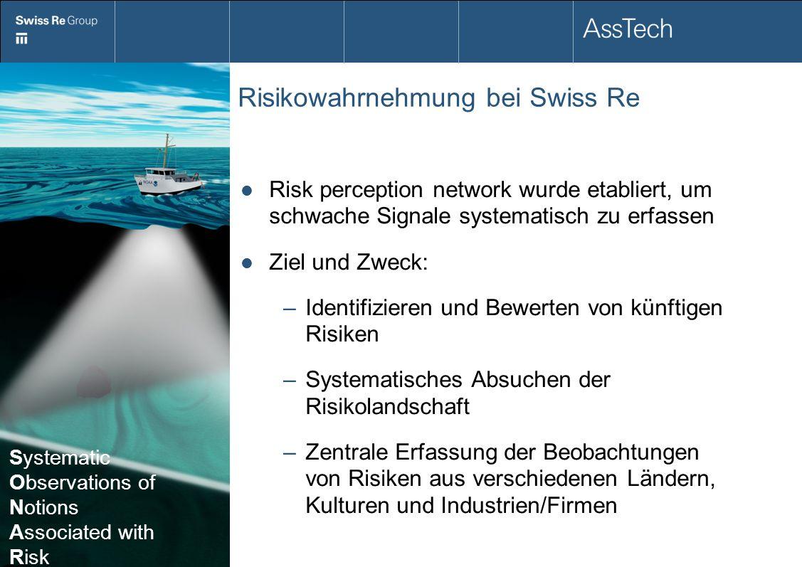 Risikowahrnehmung bei Swiss Re Risk perception network wurde etabliert, um schwache Signale systematisch zu erfassen Ziel und Zweck: –Identifizieren u