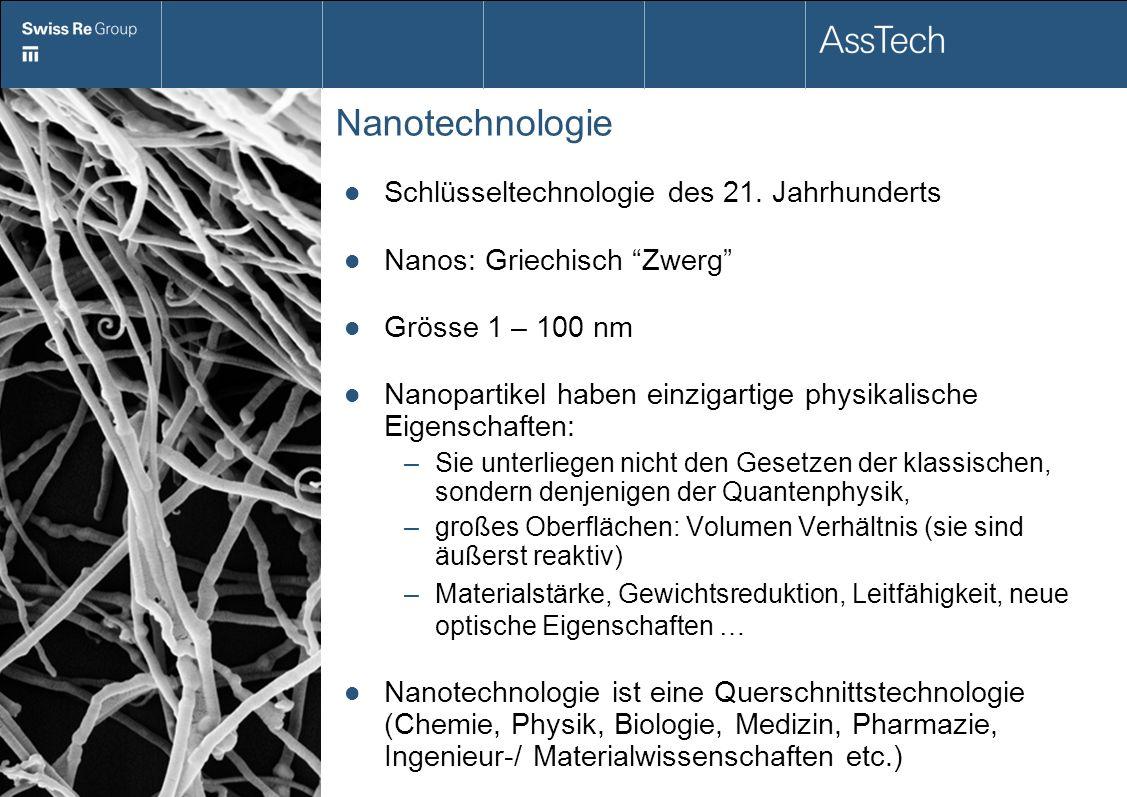 Schlüsseltechnologie des 21. Jahrhunderts Nanos: Griechisch Zwerg Grösse 1 – 100 nm Nanopartikel haben einzigartige physikalische Eigenschaften: –Sie