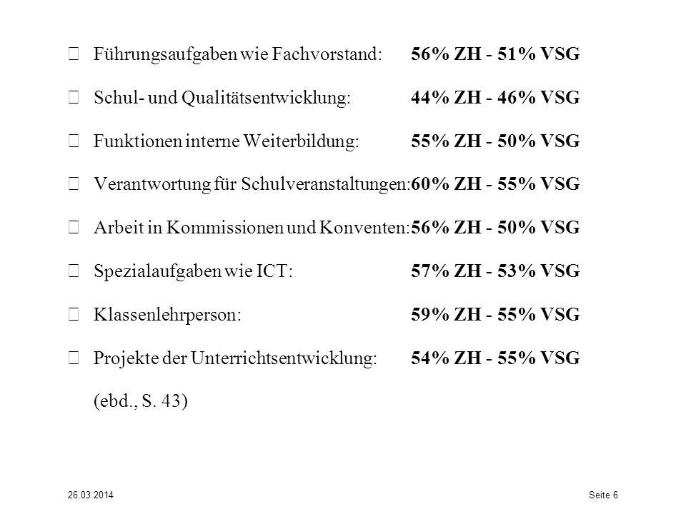 Führungsaufgaben wie Fachvorstand: 56% ZH - 51% VSG Schul- und Qualitätsentwicklung: 44% ZH - 46% VSG Funktionen interne Weiterbildung: 55% ZH - 50% VSG Verantwortung für Schulveranstaltungen:60% ZH - 55% VSG Arbeit in Kommissionen und Konventen:56% ZH - 50% VSG Spezialaufgaben wie ICT: 57% ZH - 53% VSG Klassenlehrperson:59% ZH - 55% VSG Projekte der Unterrichtsentwicklung: 54% ZH - 55% VSG (ebd., S.