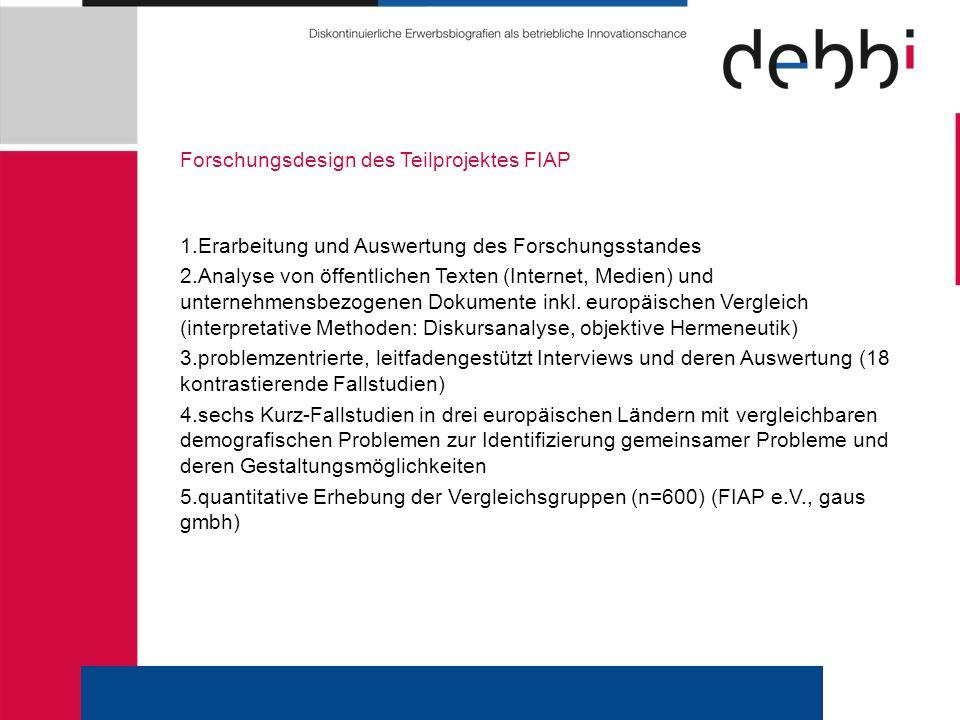 Forschungsdesign des Teilprojektes FIAP 1. Erarbeitung und Auswertung des Forschungsstandes 2.
