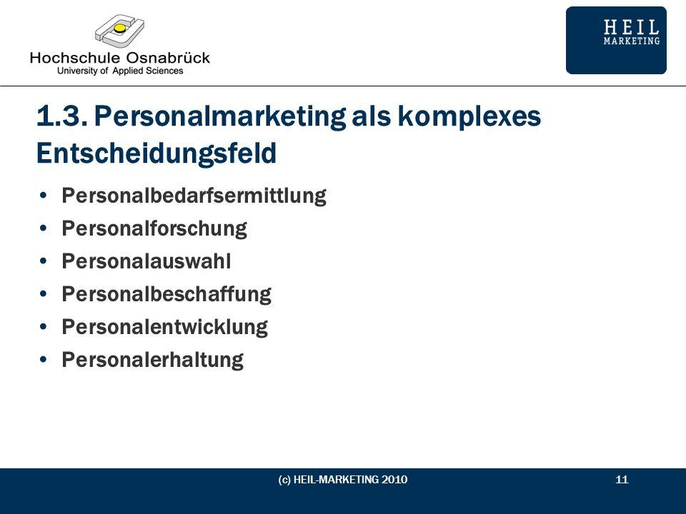 1.3. Personalmarketing als komplexes Entscheidungsfeld Personalbedarfsermittlung Personalforschung Personalauswahl Personalbeschaffung Personalentwick