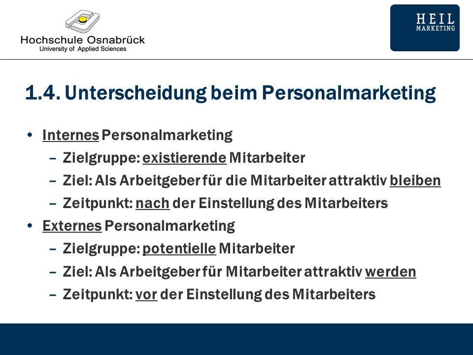 1.4. Unterscheidung beim Personalmarketing Internes Personalmarketing –Zielgruppe: existierende Mitarbeiter –Ziel: Als Arbeitgeber für die Mitarbeiter