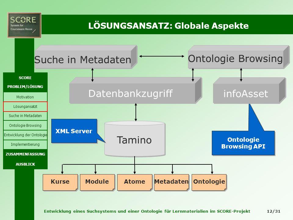 Entwicklung eines Suchsystems und einer Ontologie für Lernmaterialien im SCORE-Projekt 12/31 LÖSUNGSANSATZ: Globale Aspekte Tamino Datenbankzugriff Su