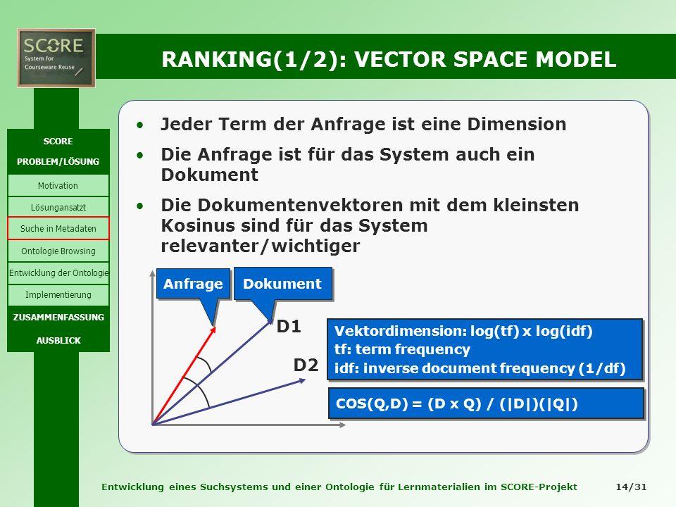 Entwicklung eines Suchsystems und einer Ontologie für Lernmaterialien im SCORE-Projekt 14/31 RANKING(1/2): VECTOR SPACE MODEL Anfrage Dokument Jeder T