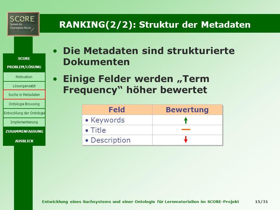 Entwicklung eines Suchsystems und einer Ontologie für Lernmaterialien im SCORE-Projekt 15/31 RANKING(2/2): Struktur der Metadaten Die Metadaten sind s