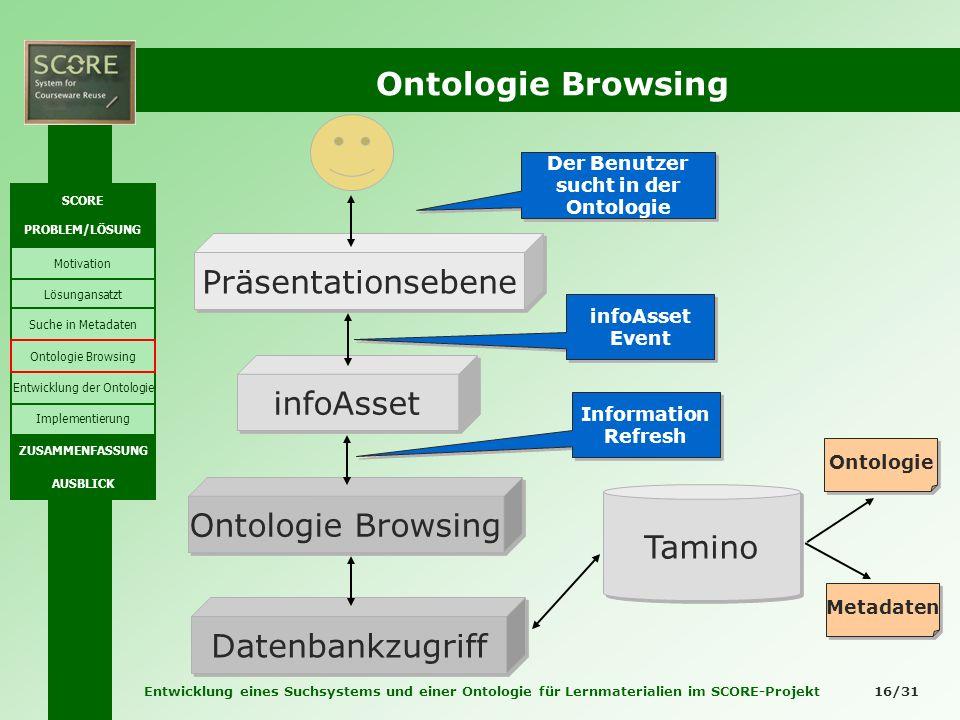 Entwicklung eines Suchsystems und einer Ontologie für Lernmaterialien im SCORE-Projekt 16/31 Ontologie Browsing infoAsset Ontologie Browsing Präsentat