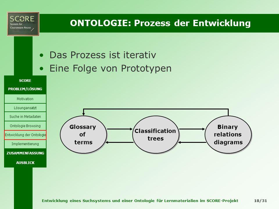 Entwicklung eines Suchsystems und einer Ontologie für Lernmaterialien im SCORE-Projekt 18/31 ONTOLOGIE: Prozess der Entwicklung Das Prozess ist iterat